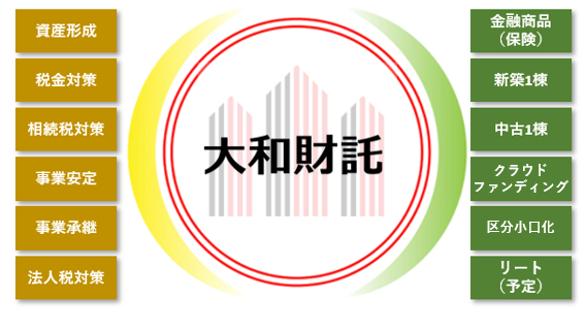 【大阪】『豊かな老後』を築く1棟アパート・マンション投資術。~今こそ学ぶべき、不変の成功ノウハウを一挙公開~_post_1
